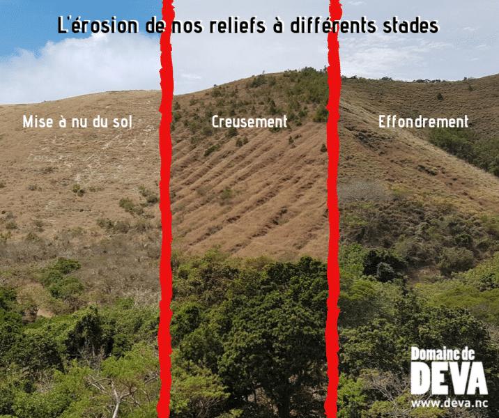 Le domaine de Déva est un espace naturel préservé mais il est exposé à l'érosion